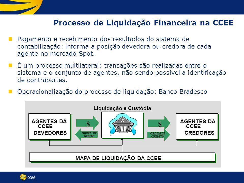 Processo de Liquidação Financeira na CCEE Pagamento e recebimento dos resultados do sistema de contabilização: informa a posição devedora ou credora d
