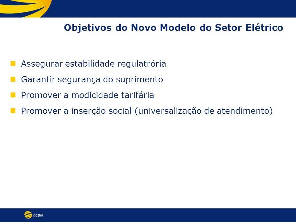 Objetivos do Novo Modelo do Setor Elétrico Assegurar estabilidade regulatrória Garantir segurança do suprimento Promover a modicidade tarifária Promov