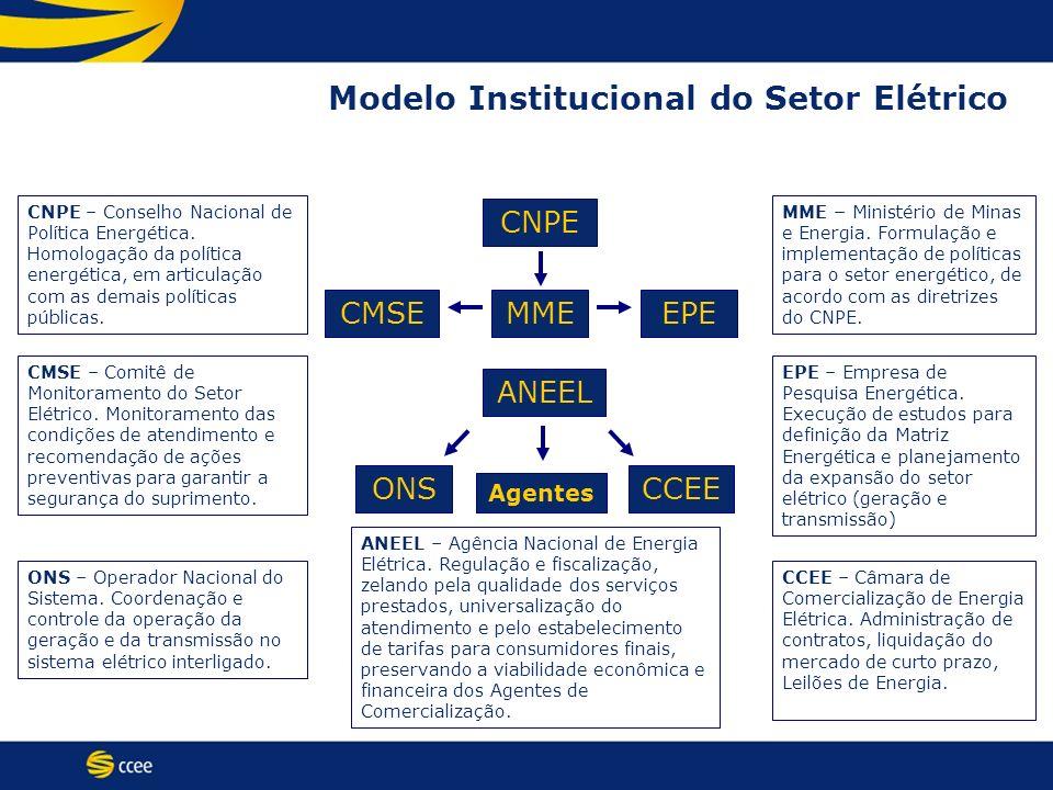 CCEEONS ANEEL CNPE EPECMSEMME CNPE – Conselho Nacional de Política Energética. Homologação da política energética, em articulação com as demais políti
