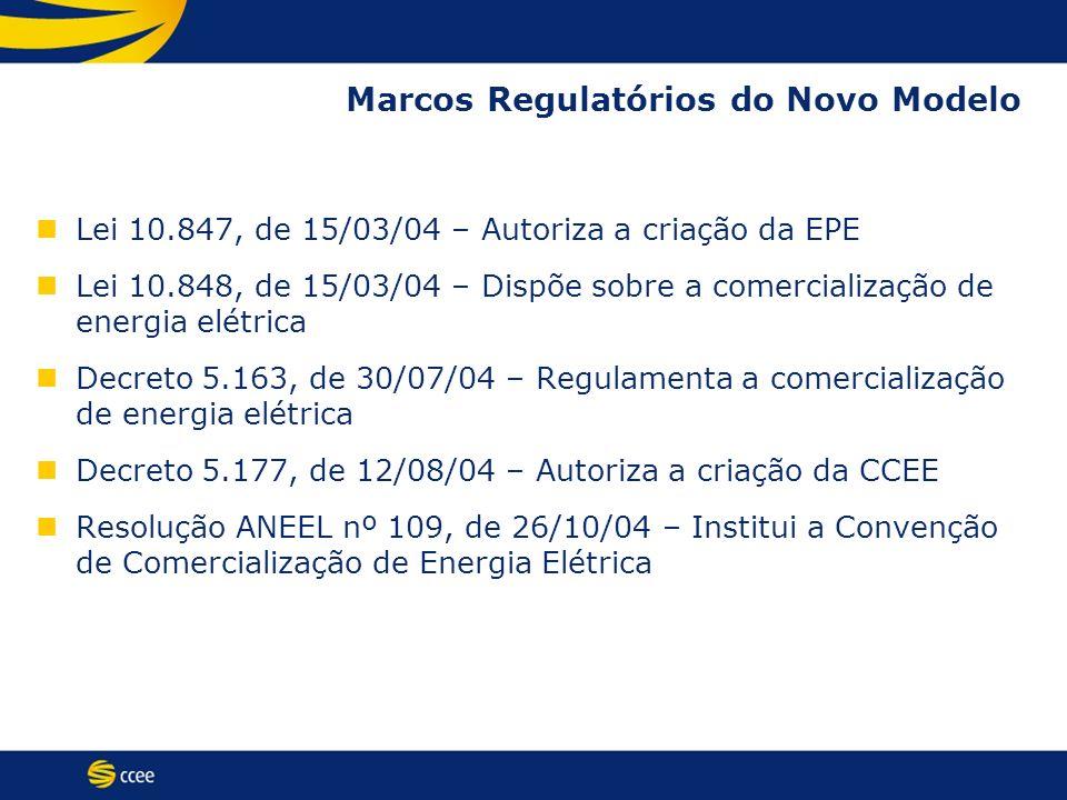 Marcos Regulatórios do Novo Modelo Lei 10.847, de 15/03/04 – Autoriza a criação da EPE Lei 10.848, de 15/03/04 – Dispõe sobre a comercialização de ene