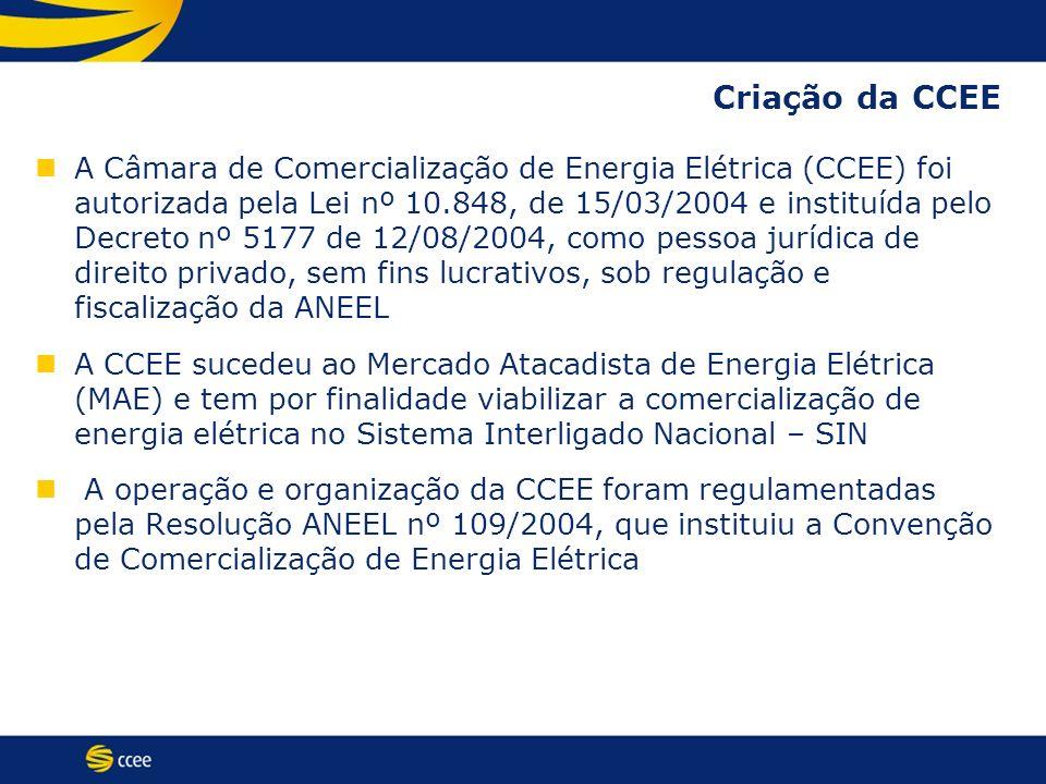 Responsabilidades da CCEE Implantação e divulgação das Regras de Comercialização e dos Procedimentos de Comercialização Administração do Ambiente de Contratação Regulada (ACR) e Ambiente de Contratação Livre (ACL) Medição e registro da energia verificada através do Sistema de Coleta de Dados de Energia (SCDE), responsável pela coleta automática dos valores produzidos e consumidos no sistema elétrico interligado Registro dos contratos firmados entre os Agentes da CCEE Realização de Leilões Compra e Venda de Energia Elétrica Apuração das infrações e cálculo de penalidades por variações de contratação de energia Apuração do Preço de Liquidação das Diferenças (PLD), utilizado para liquidação da energia comercializada no curto prazo Contabilização e liquidação das transações realizadas no mercado de curto prazo Monitoramento das condutas e ações empreendidas pelos Agentes da CCEE