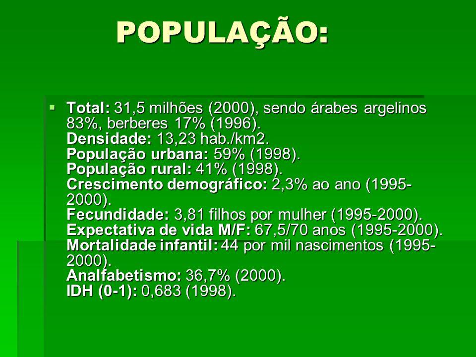 POPULAÇÃO: POPULAÇÃO: Total: 31,5 milhões (2000), sendo árabes argelinos 83%, berberes 17% (1996). Densidade: 13,23 hab./km2. População urbana: 59% (1