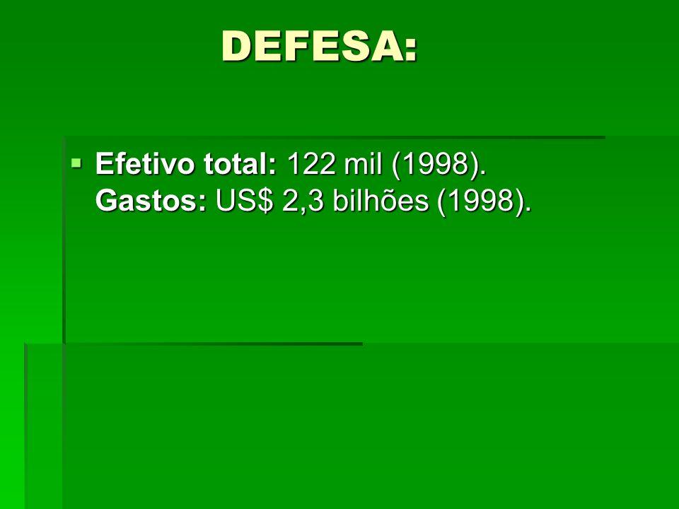 DEFESA: DEFESA: Efetivo total: 122 mil (1998). Gastos: US$ 2,3 bilhões (1998). Efetivo total: 122 mil (1998). Gastos: US$ 2,3 bilhões (1998).