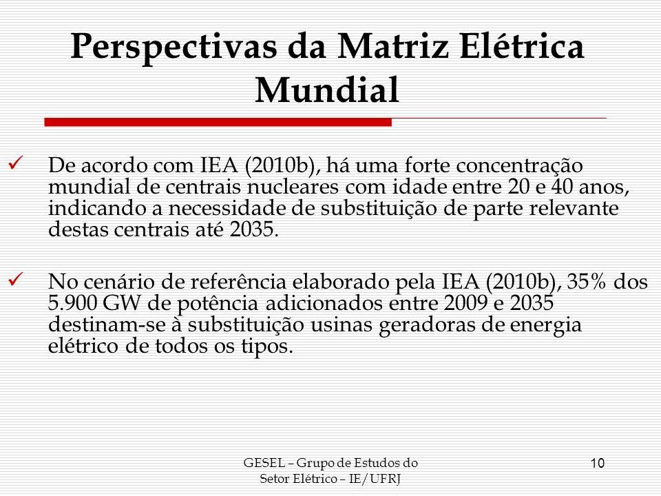 GESEL – Grupo de Estudos do Setor Elétrico – IE/UFRJ 11 Perspectivas da Matriz Elétrica Mundial Idade do Parque Térmico por Região: 2008 Fonte: IEA (2010b).
