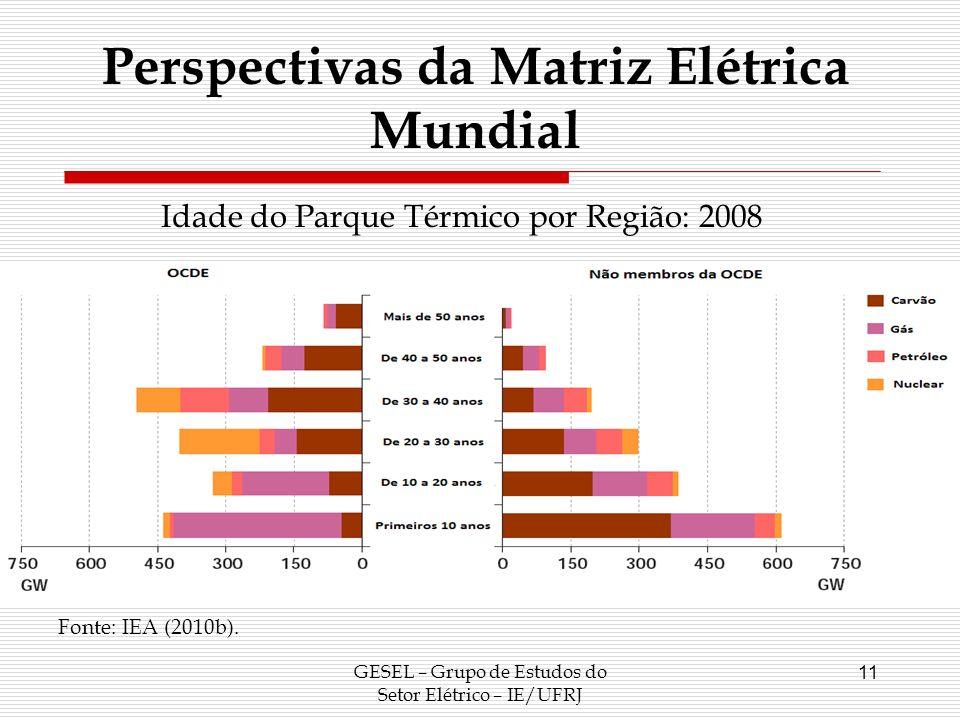 GESEL – Grupo de Estudos do Setor Elétrico – IE/UFRJ 11 Perspectivas da Matriz Elétrica Mundial Idade do Parque Térmico por Região: 2008 Fonte: IEA (2