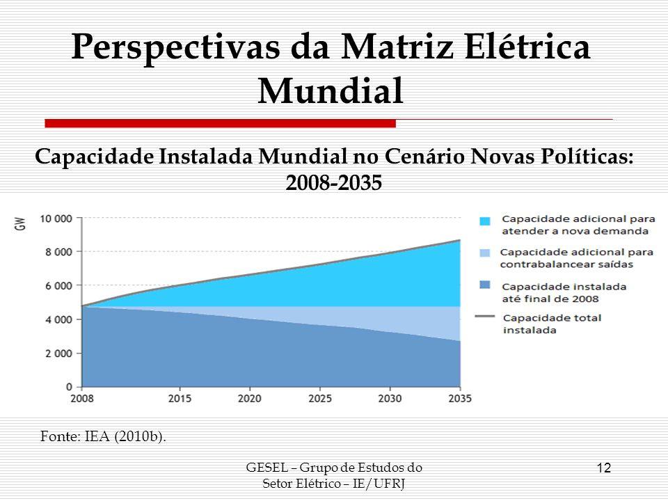 GESEL – Grupo de Estudos do Setor Elétrico – IE/UFRJ 12 Perspectivas da Matriz Elétrica Mundial Fonte: IEA (2010b). Capacidade Instalada Mundial no Ce