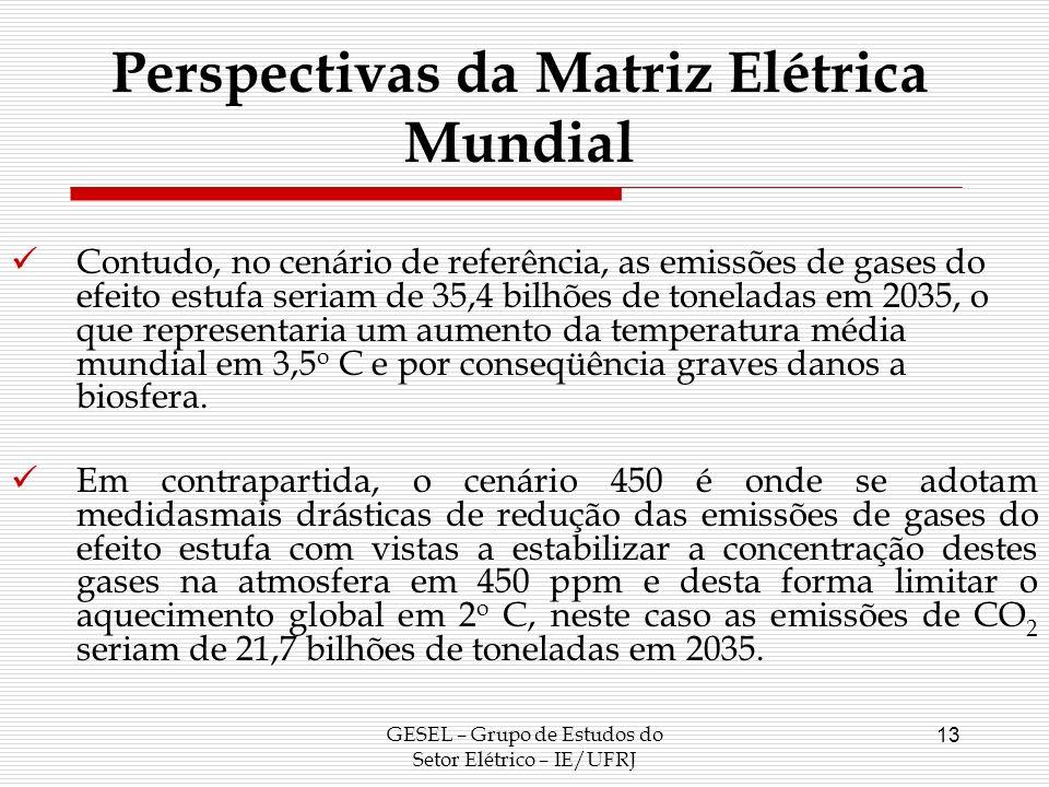 GESEL – Grupo de Estudos do Setor Elétrico – IE/UFRJ 13 Perspectivas da Matriz Elétrica Mundial Contudo, no cenário de referência, as emissões de gase