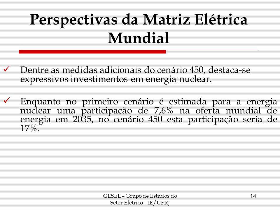 GESEL – Grupo de Estudos do Setor Elétrico – IE/UFRJ 14 Perspectivas da Matriz Elétrica Mundial Dentre as medidas adicionais do cenário 450, destaca-s