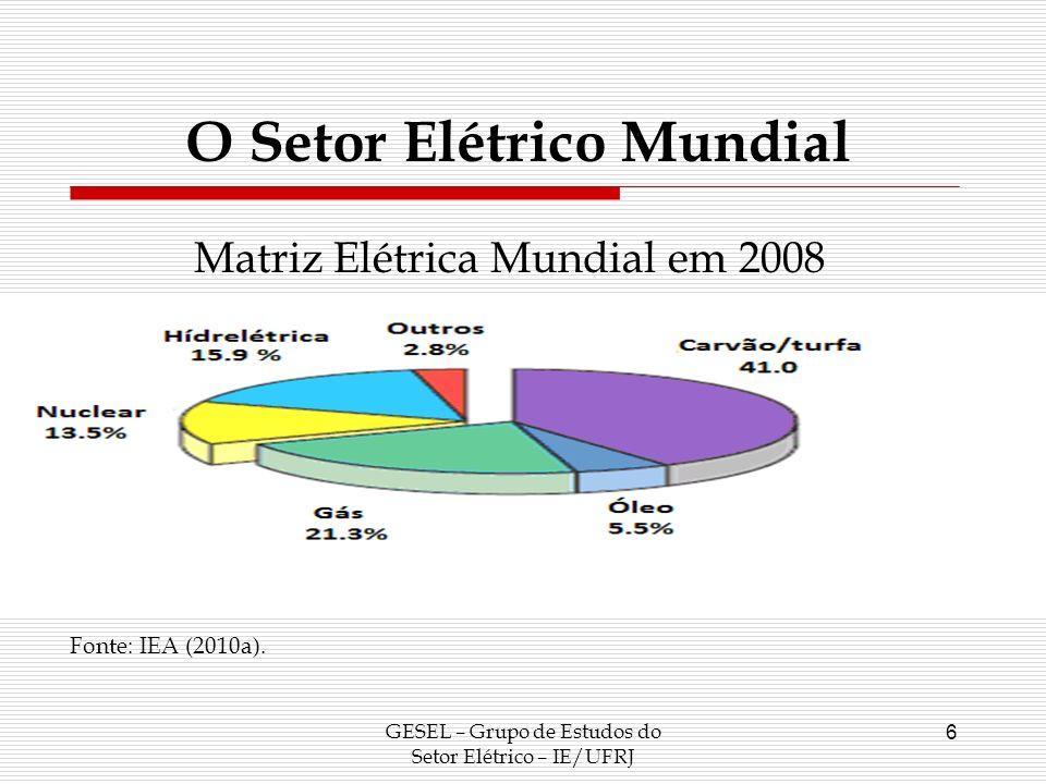 O Setor Elétrico Mundial GESEL – Grupo de Estudos do Setor Elétrico – IE/UFRJ 7 A matriz elétrica mundial é baseada em fontes fósseis.