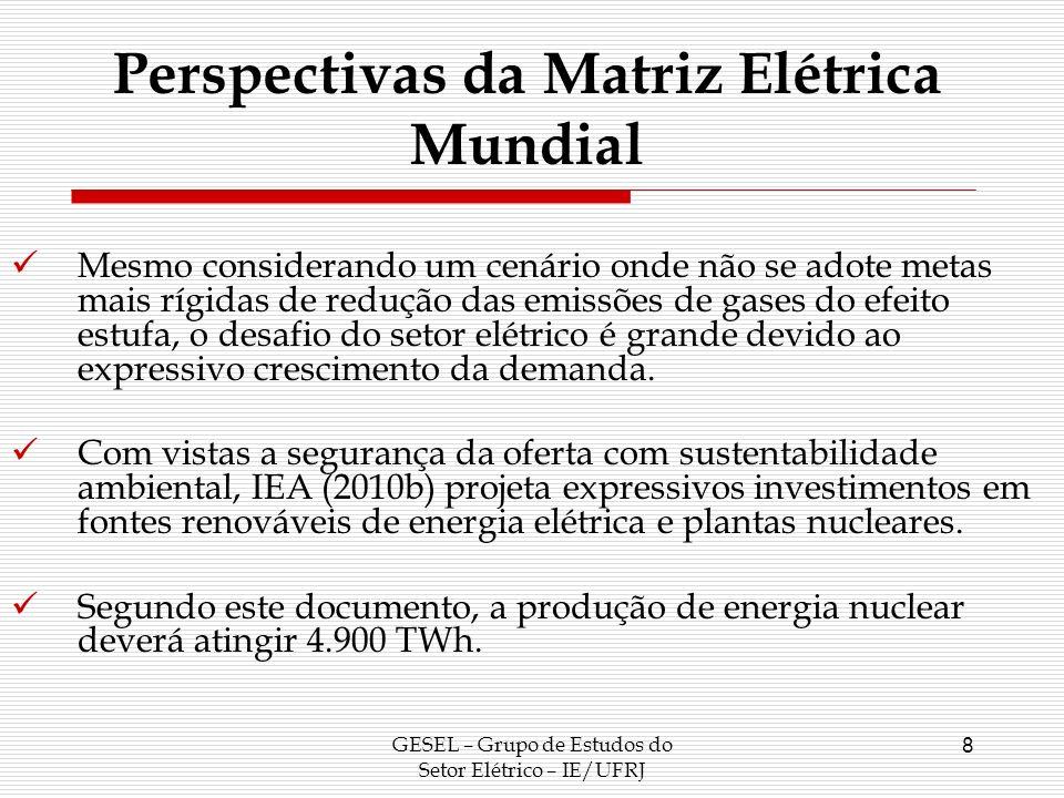 GESEL – Grupo de Estudos do Setor Elétrico – IE/UFRJ 9 Perspectivas da Matriz Elétrica Mundial Capacidade Nuclear em Construção e Projetada: 2008-2035 Fonte: IEA (2010b).