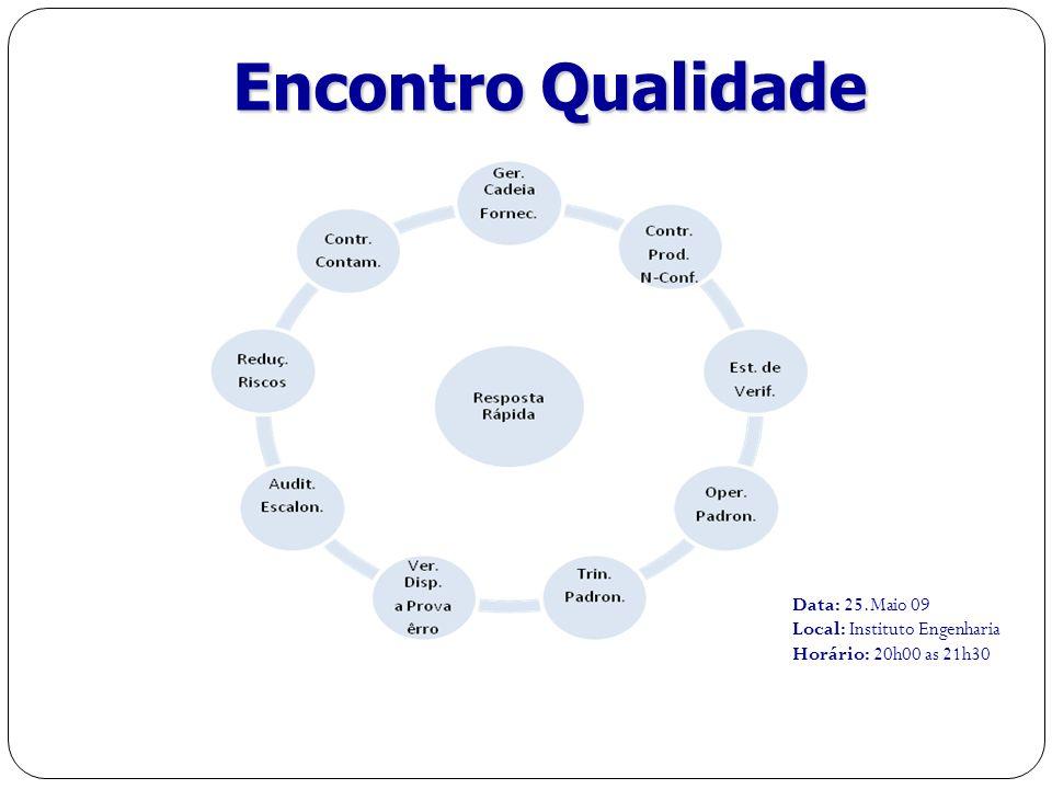 Encontro Qualidade Data: 25.Maio 09 Local: Instituto Engenharia Horário: 20h00 as 21h30