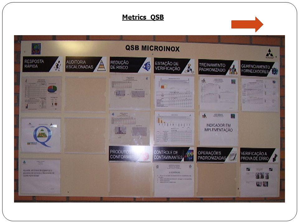 Metrics QSB