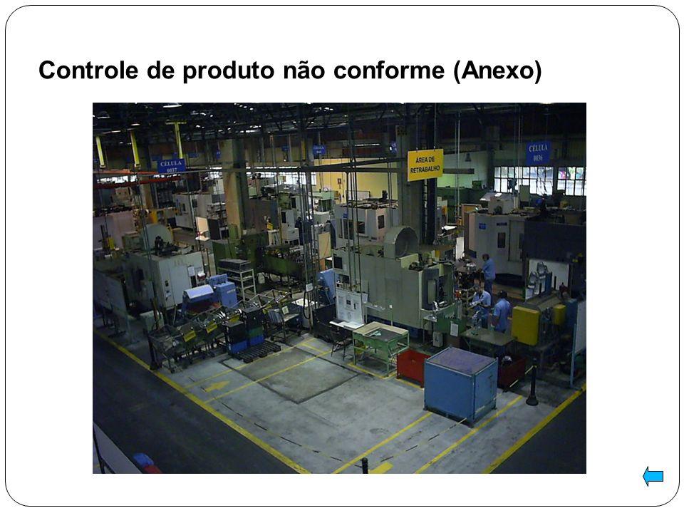 Controle de produto não conforme (Anexo)