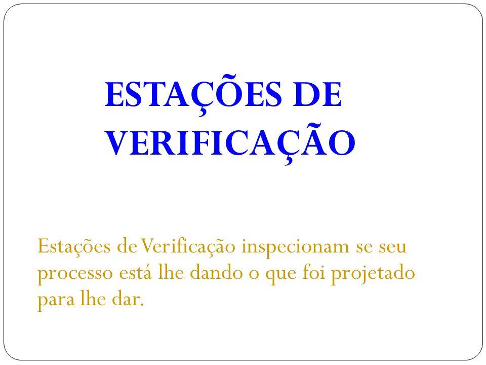 ESTAÇÕES DE VERIFICAÇÃO Estações de Verificação inspecionam se seu processo está lhe dando o que foi projetado para lhe dar.