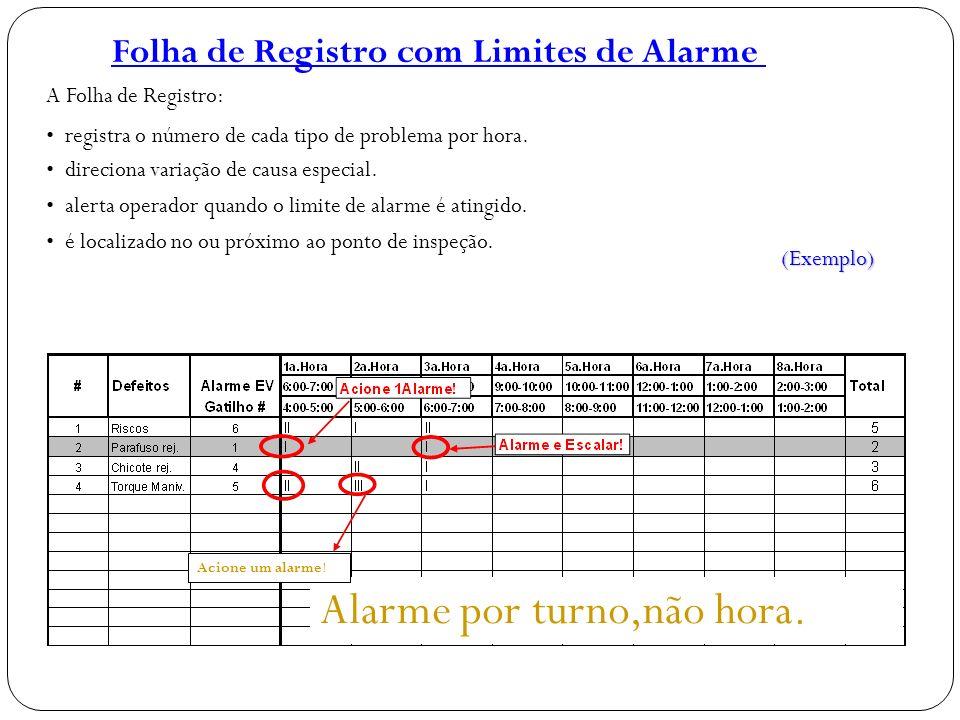 (Exemplo) A Folha de Registro: registra o número de cada tipo de problema por hora. direciona variação de causa especial. alerta operador quando o lim