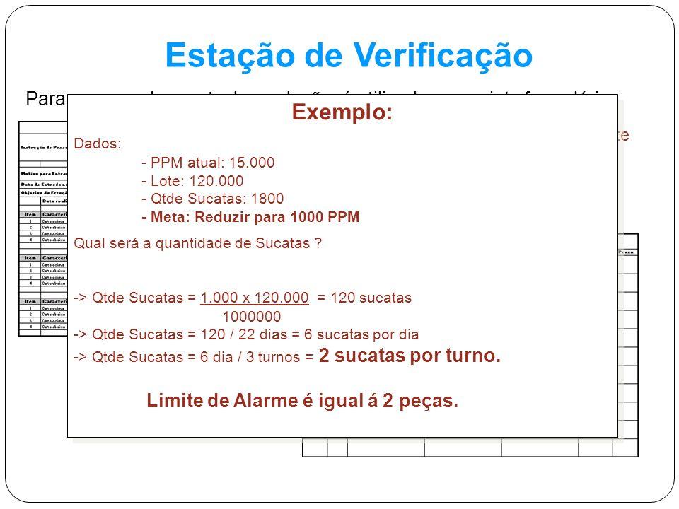 Para acompanhamento da produção, é utilizado o seguinte formulário: Estação de Verificação Fórmula para definição do limite de ALARME: Qtde Sucatas =