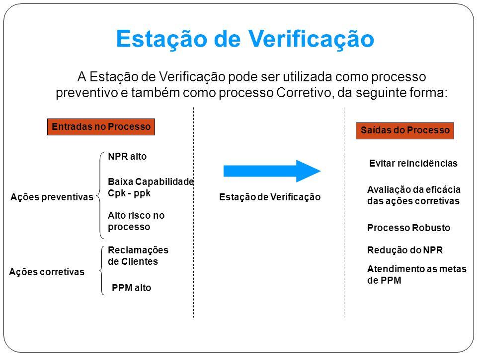 Estação de Verificação A Estação de Verificação pode ser utilizada como processo preventivo e também como processo Corretivo, da seguinte forma: Saída