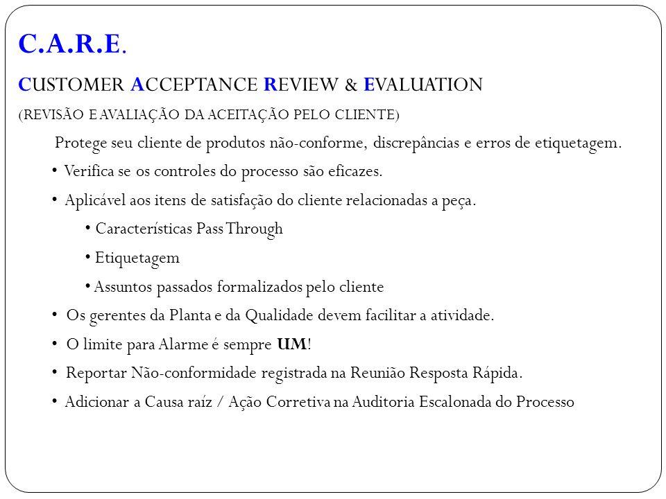 C.A.R.E. CUSTOMER ACCEPTANCE REVIEW & EVALUATION (REVISÃO E AVALIAÇÃO DA ACEITAÇÃO PELO CLIENTE) Protege seu cliente de produtos não-conforme, discrep