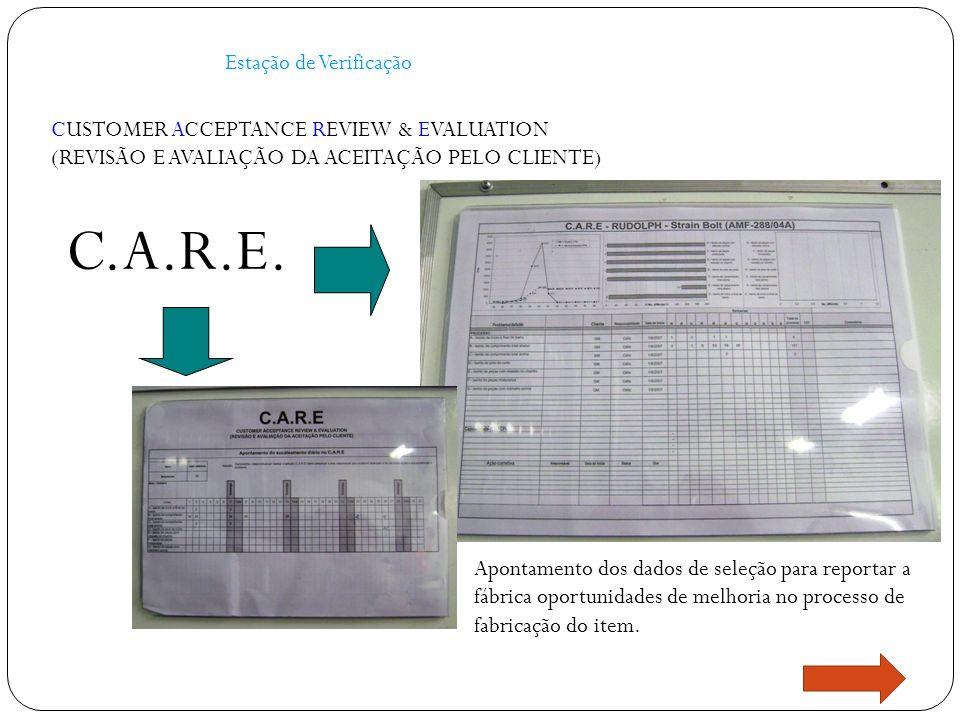 Apontamento dos dados de seleção para reportar a fábrica oportunidades de melhoria no processo de fabricação do item. Estação de Verificação C.A.R.E.