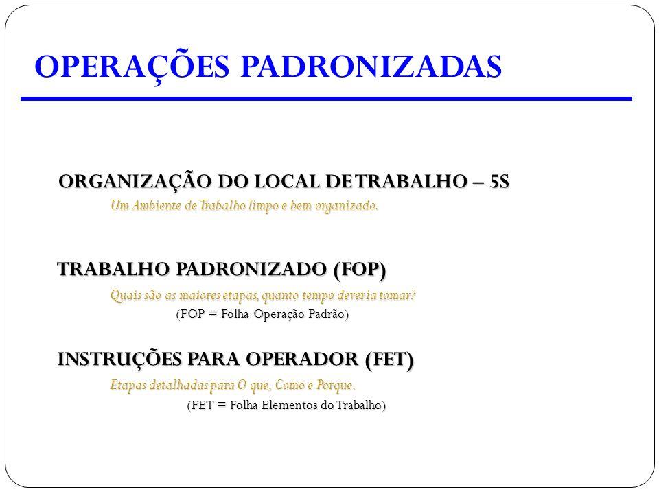 OPERAÇÕES PADRONIZADAS ORGANIZAÇÃO DO LOCAL DE TRABALHO – 5S ORGANIZAÇÃO DO LOCAL DE TRABALHO – 5S Um Ambiente de Trabalho limpo e bem organizado. TRA