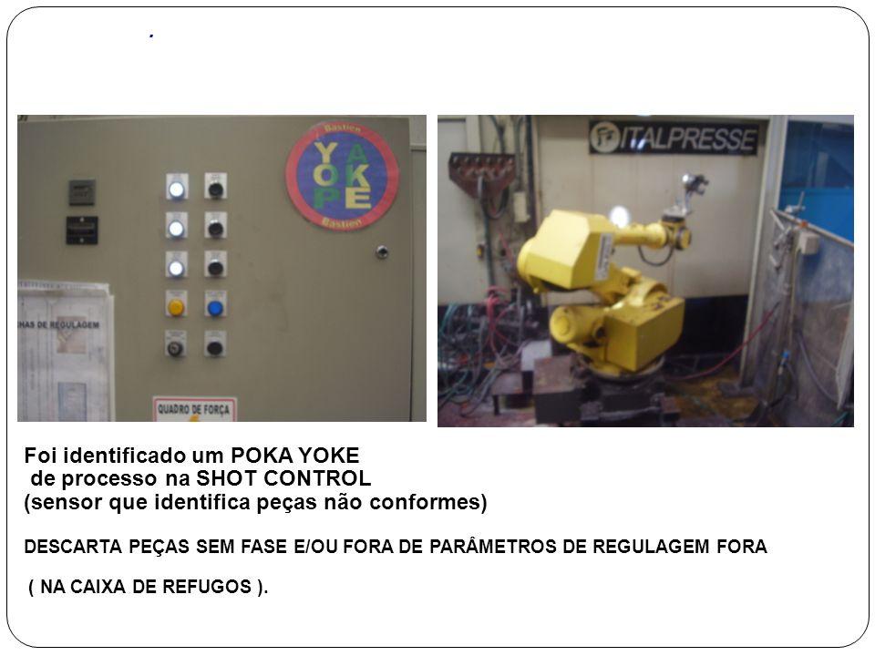 . 74 Foi identificado um POKA YOKE de processo na SHOT CONTROL (sensor que identifica peças não conformes) DESCARTA PEÇAS SEM FASE E/OU FORA DE PARÂMETROS DE REGULAGEM FORA ( NA CAIXA DE REFUGOS ).
