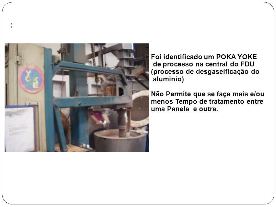 : 74 Foi identificado um POKA YOKE de processo na central do FDU (processo de desgaseificação do alumínio) Não Permite que se faça mais e/ou menos Tem