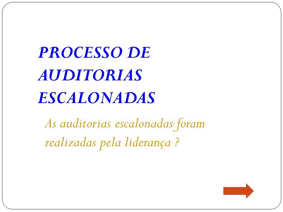 PROCESSO DE AUDITORIAS ESCALONADAS As auditorias escalonadas foram realizadas pela liderança ?
