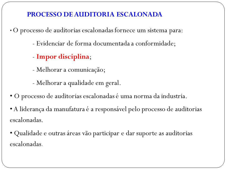 O processo de auditorias escalonadas fornece um sistema para: - Evidenciar de forma documentada a conformidade; - Impor disciplina; - Melhorar a comun