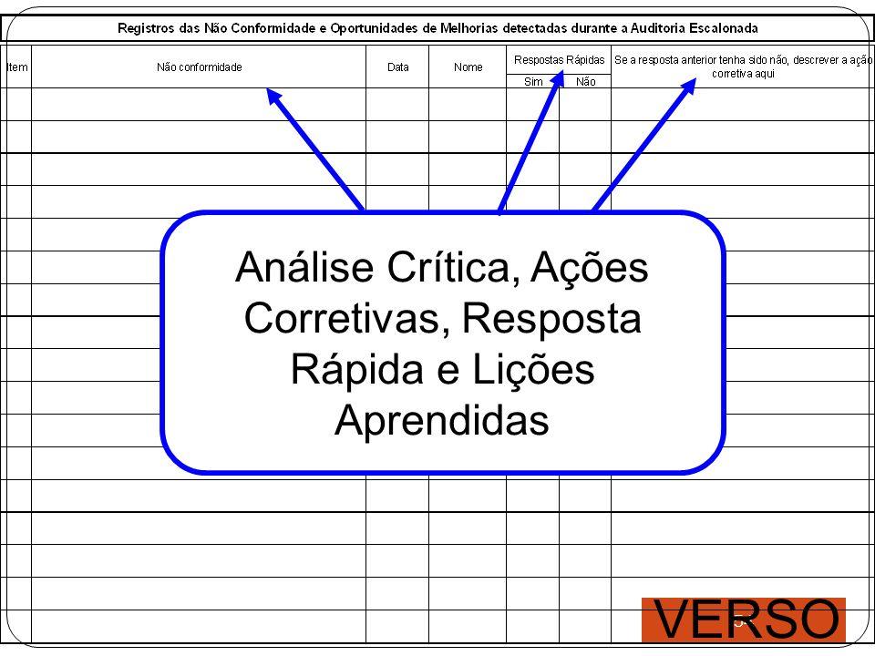 54 Análise Crítica, Ações Corretivas, Resposta Rápida e Lições Aprendidas VERSO