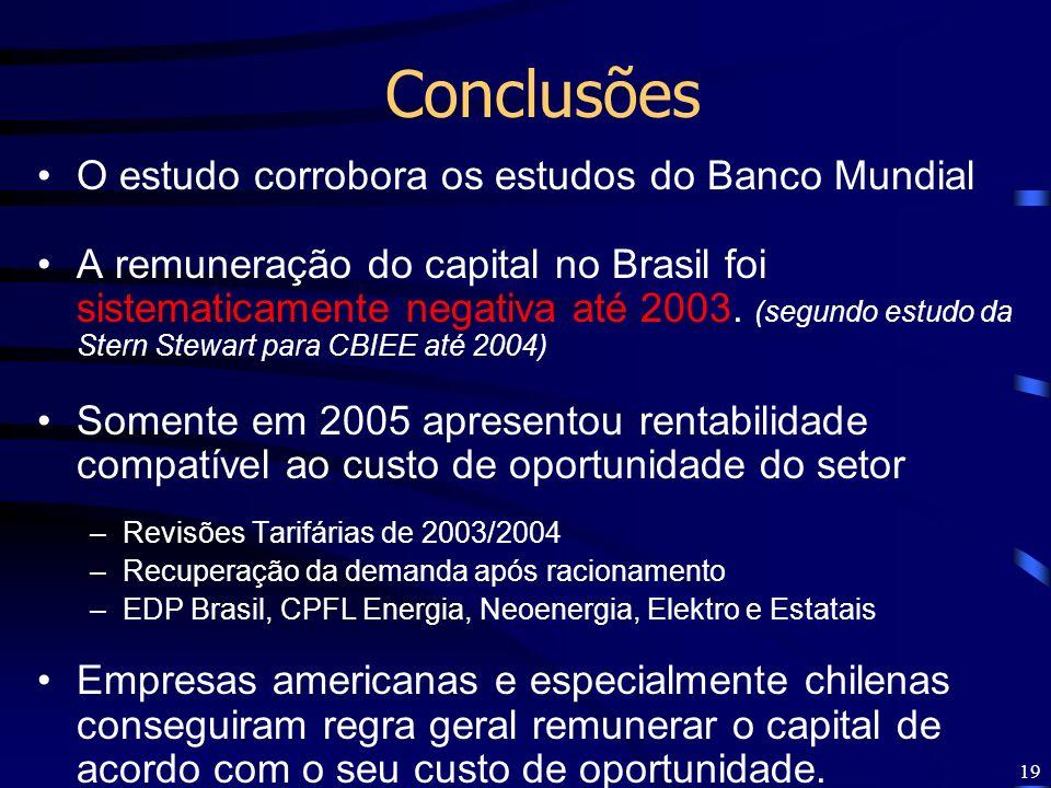 19 Conclusões O estudo corrobora os estudos do Banco Mundial A remuneração do capital no Brasil foi sistematicamente negativa até 2003. (segundo estud