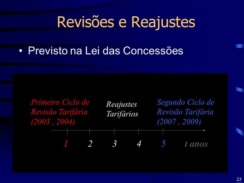 23 Revisões e Reajustes Previsto na Lei das Concessões 12345 t anos Primeiro Ciclo de Revisão Tarifária (2003, 2004) Segundo Ciclo de Revisão Tarifári