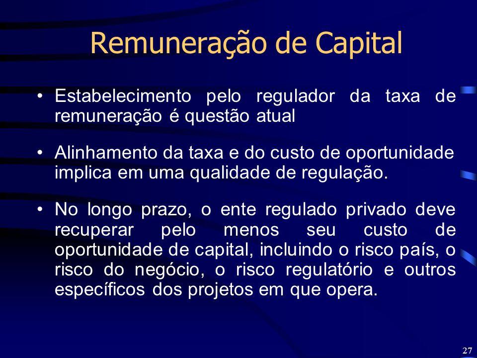 27 Remuneração de Capital Estabelecimento pelo regulador da taxa de remuneração é questão atual Alinhamento da taxa e do custo de oportunidade implica