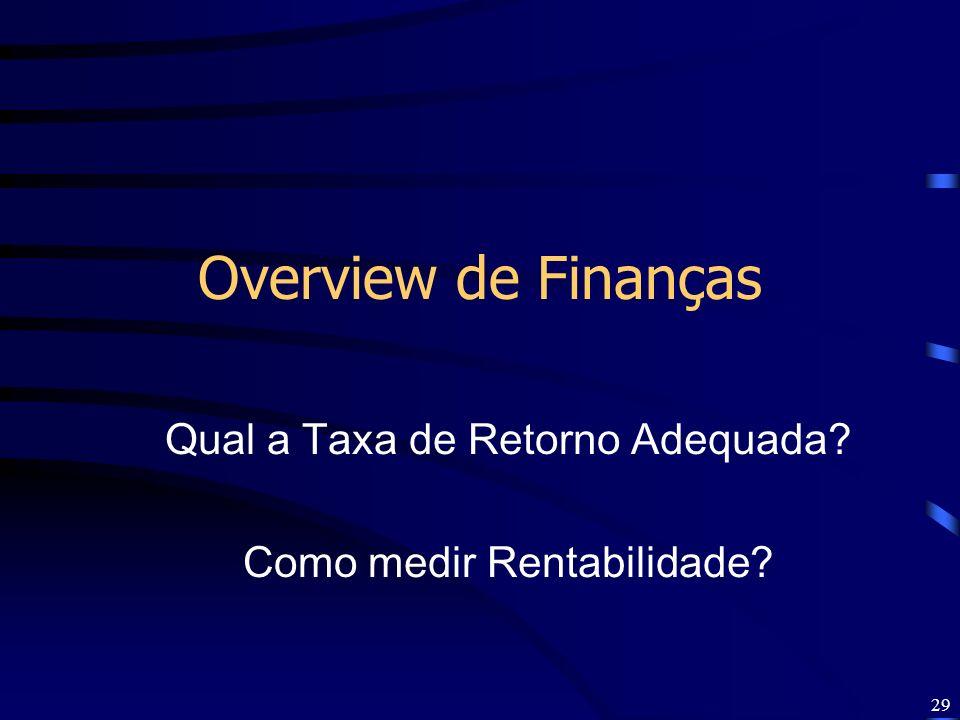 29 Overview de Finanças Qual a Taxa de Retorno Adequada? Como medir Rentabilidade?