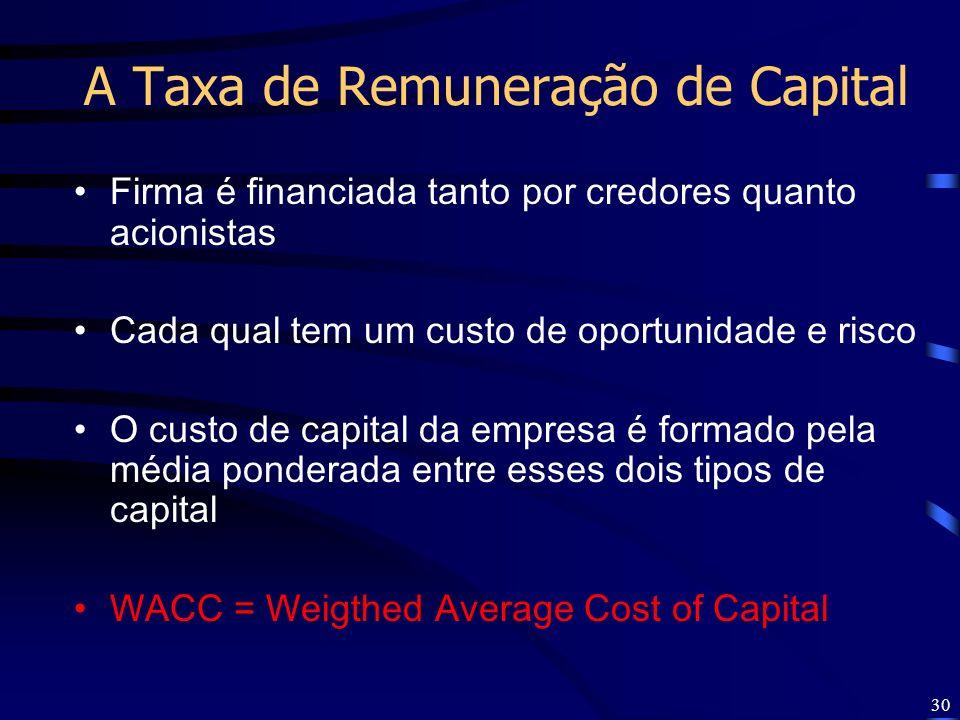 30 A Taxa de Remuneração de Capital Firma é financiada tanto por credores quanto acionistas Cada qual tem um custo de oportunidade e risco O custo de