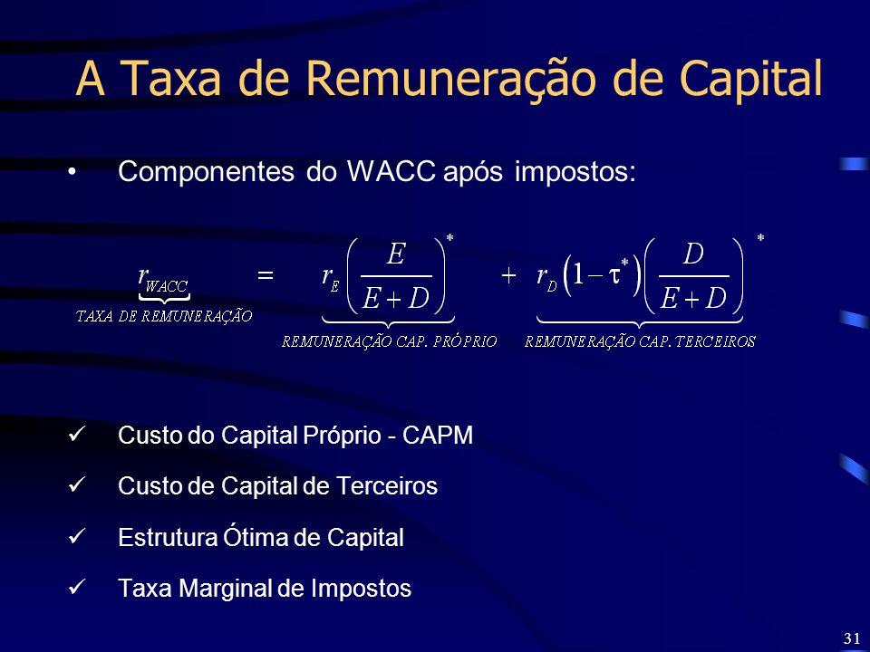 31 A Taxa de Remuneração de Capital Componentes do WACC após impostos: Custo do Capital Próprio - CAPM Custo de Capital de Terceiros Estrutura Ótima d