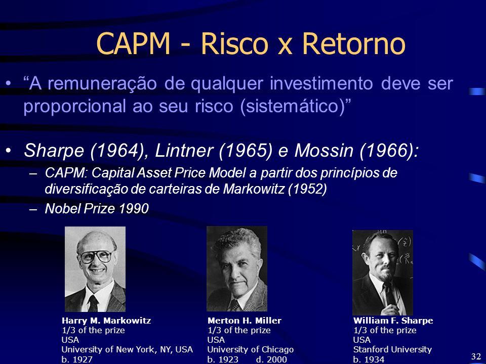 32 CAPM - Risco x Retorno A remuneração de qualquer investimento deve ser proporcional ao seu risco (sistemático) Sharpe (1964), Lintner (1965) e Moss
