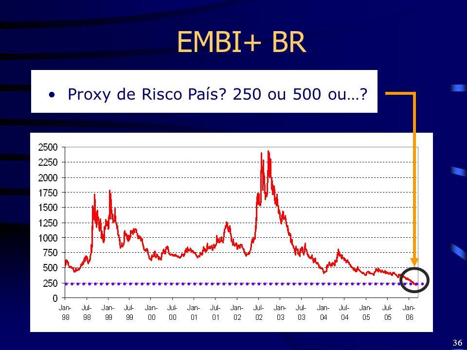 36 EMBI+ BR Proxy de Risco País? 250 ou 500 ou…?