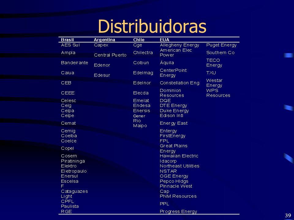 39 Distribuidoras