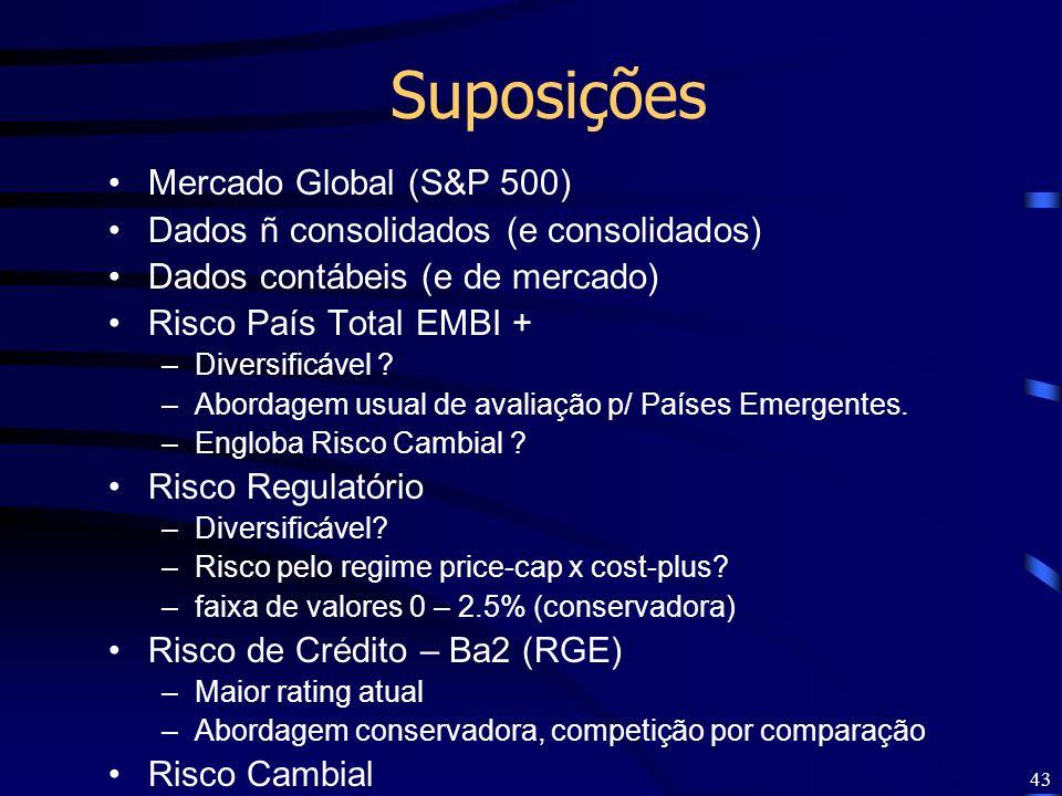 43 Suposições Mercado Global (S&P 500) Dados ñ consolidados (e consolidados) Dados contábeis (e de mercado) Risco País Total EMBI + –Diversificável ?