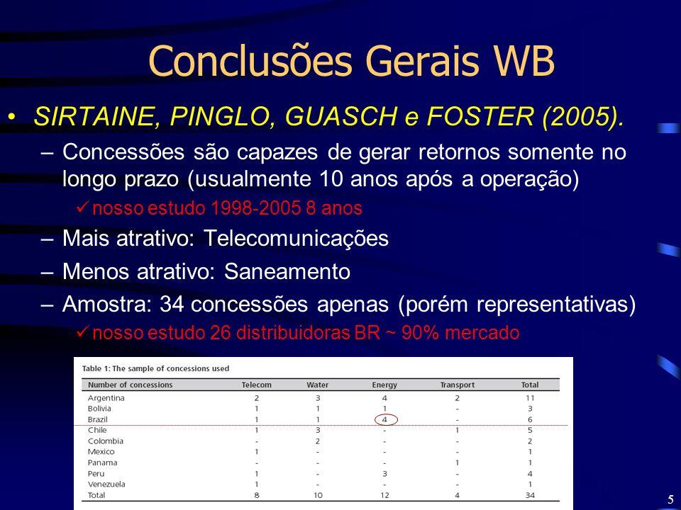 5 Conclusões Gerais WB SIRTAINE, PINGLO, GUASCH e FOSTER (2005). –Concessões são capazes de gerar retornos somente no longo prazo (usualmente 10 anos