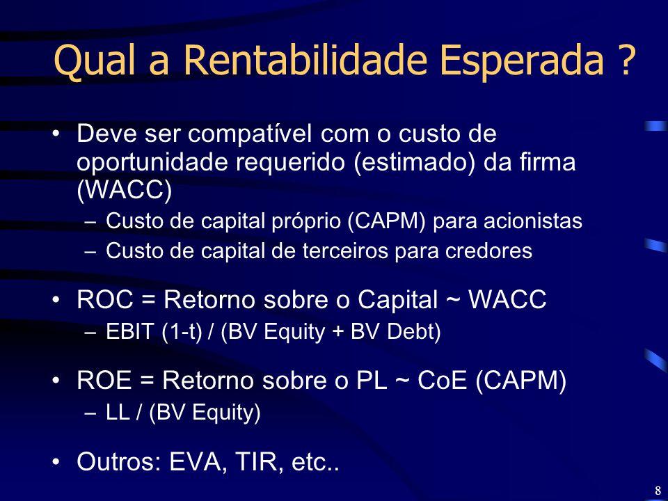 8 Qual a Rentabilidade Esperada ? Deve ser compatível com o custo de oportunidade requerido (estimado) da firma (WACC) –Custo de capital próprio (CAPM