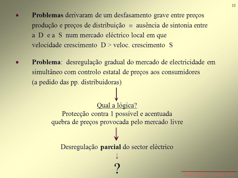 Maria Isabel R. T. Soares, 2006 Problemas derivaram de um desfasamento grave entre preços produção e preços de distribuição ausência de sintonia entre