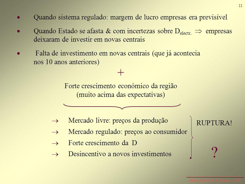 Maria Isabel R. T. Soares, 2006 Quando sistema regulado: margem de lucro empresas era previsível Quando Estado se afasta & com incertezas sobre D elec