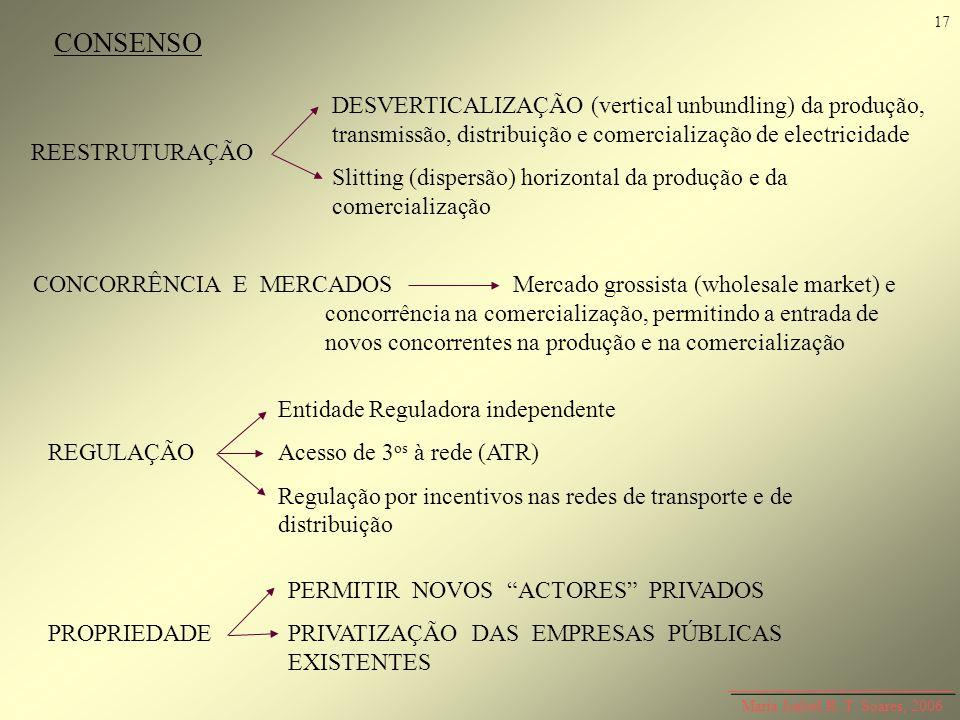 Maria Isabel R. T. Soares, 2006 CONSENSO REESTRUTURAÇÃO DESVERTICALIZAÇÃO (vertical unbundling) da produção, transmissão, distribuição e comercializaç