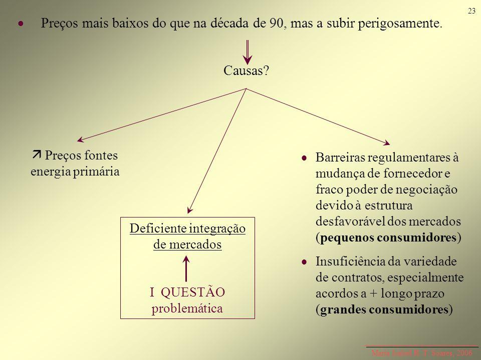 Maria Isabel R. T. Soares, 2006 Preços mais baixos do que na década de 90, mas a subir perigosamente. Causas? Preços fontes energia primária Barreiras