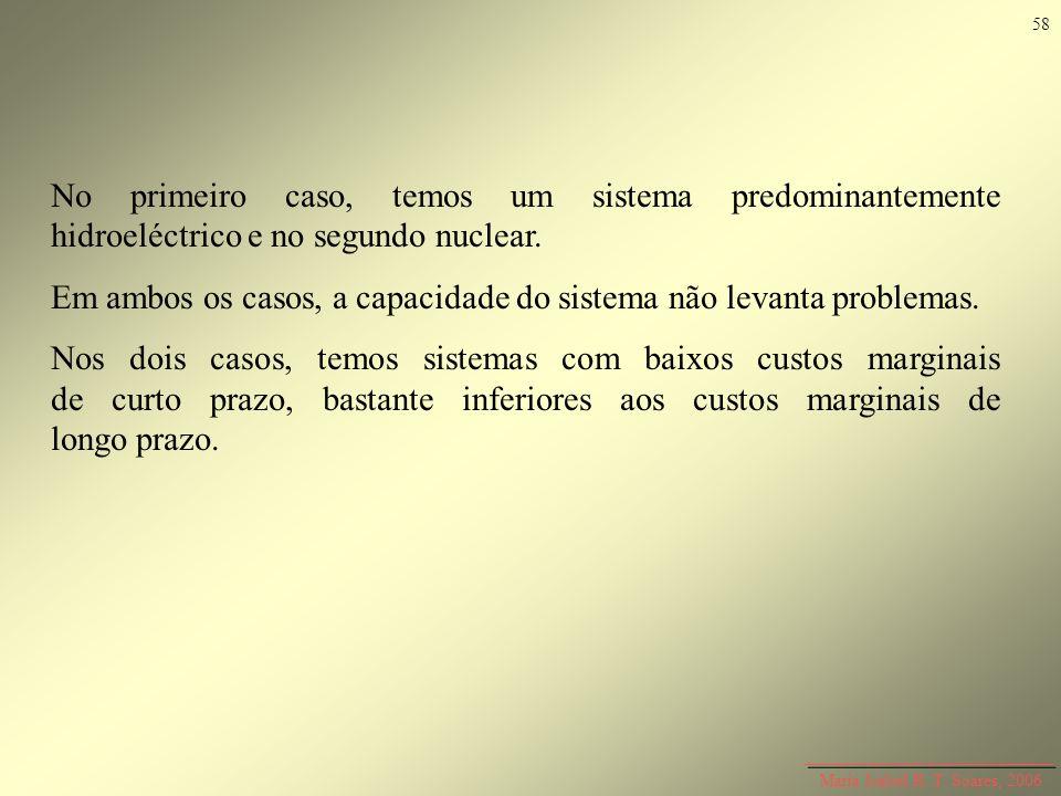 Maria Isabel R. T. Soares, 2006 No primeiro caso, temos um sistema predominantemente hidroeléctrico e no segundo nuclear. Em ambos os casos, a capacid