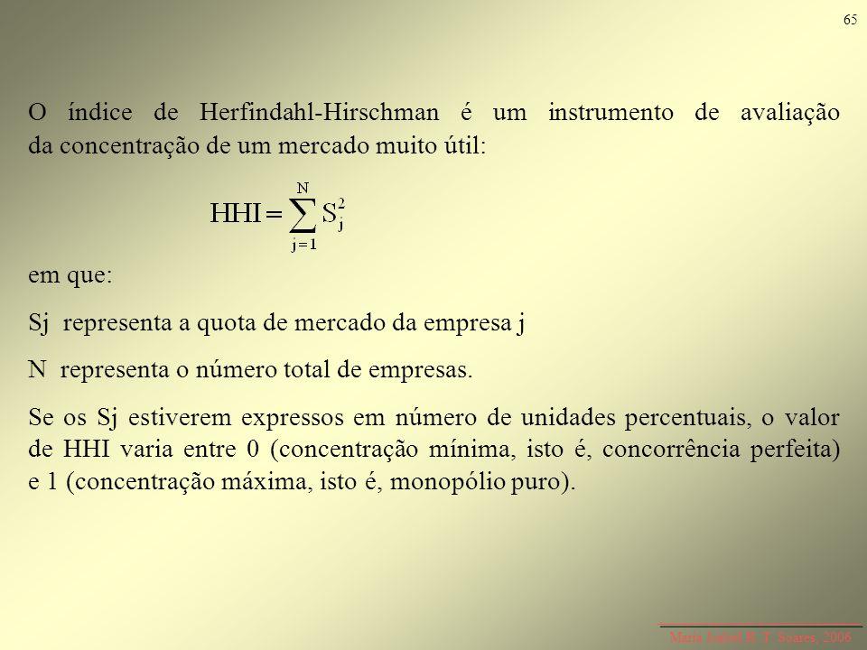 Maria Isabel R. T. Soares, 2006 O índice de Herfindahl-Hirschman é um instrumento de avaliação da concentração de um mercado muito útil: em que: Sj re