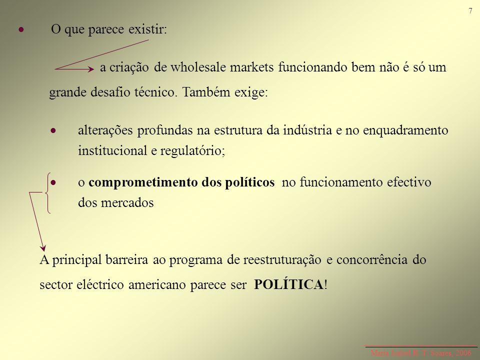 Maria Isabel R. T. Soares, 2006 O que parece existir: a criação de wholesale markets funcionando bem não é só um grande desafio técnico. Também exige: