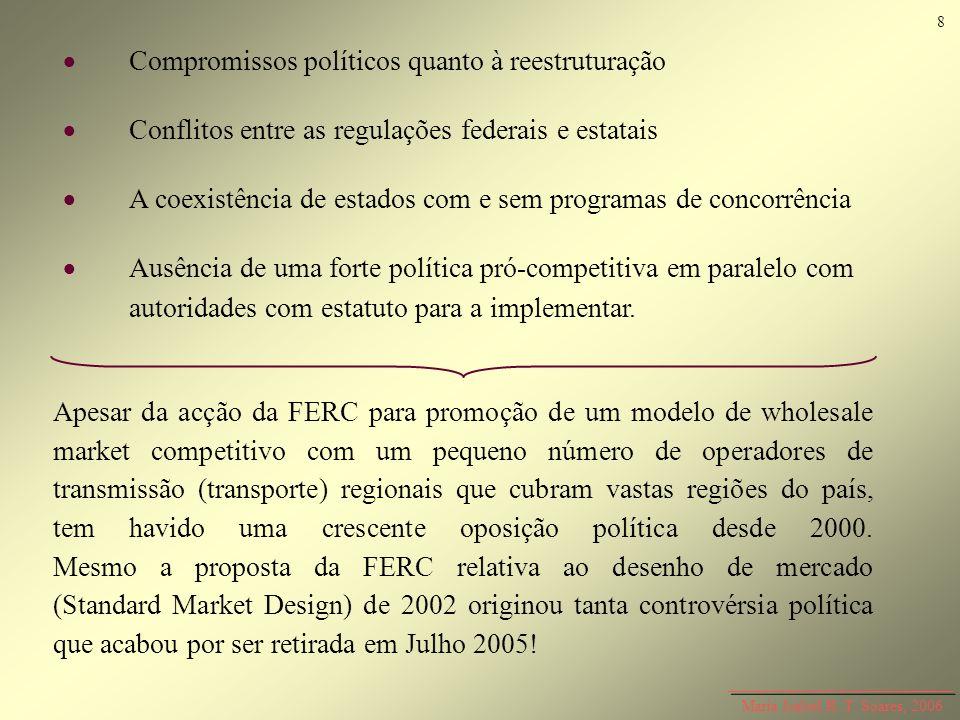 Maria Isabel R. T. Soares, 2006 Compromissos políticos quanto à reestruturação Conflitos entre as regulações federais e estatais A coexistência de est