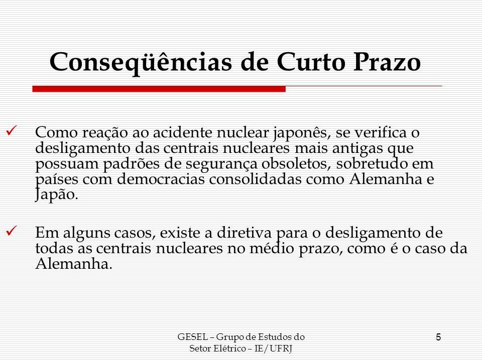 Conseqüências de Curto Prazo GESEL – Grupo de Estudos do Setor Elétrico – IE/UFRJ 5 Como reação ao acidente nuclear japonês, se verifica o desligament